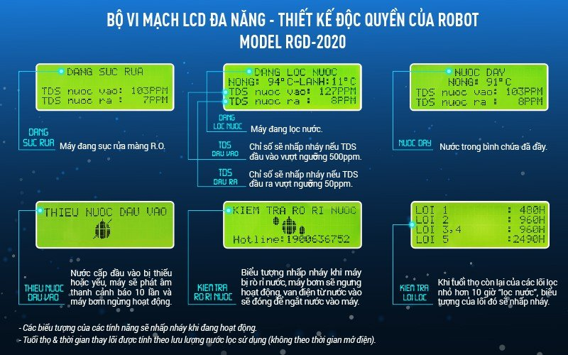 bộ vi mạch LCD độc quyền