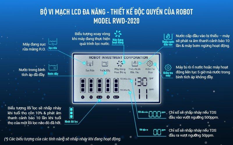 màng hình LCD robot