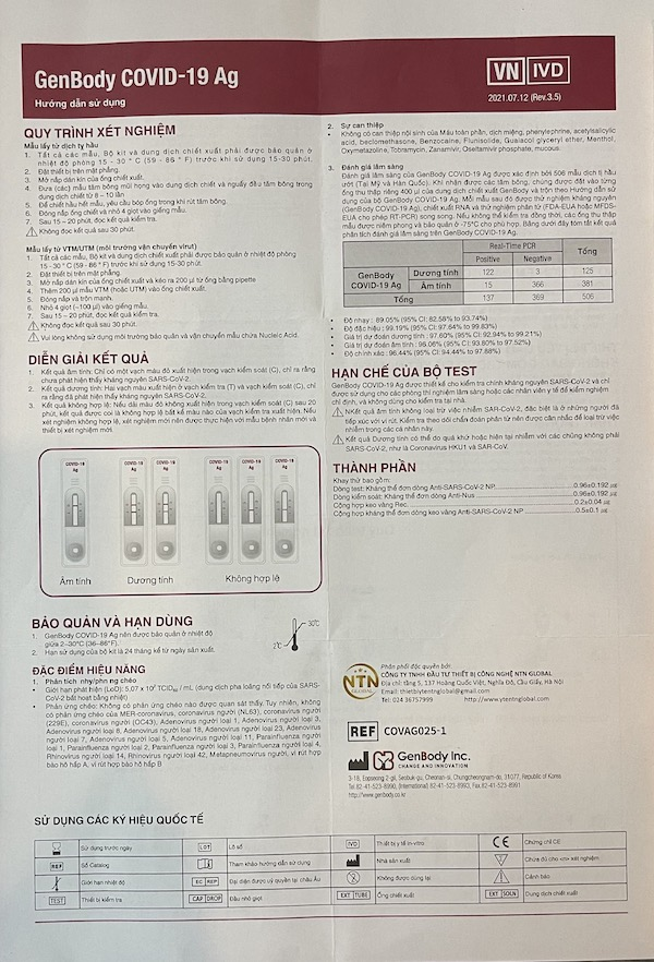Kit test Genbody